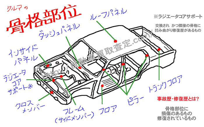 自動車部品事業 - フタバ産業株式会社